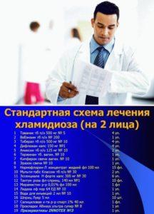 Схема приема антибиотиков